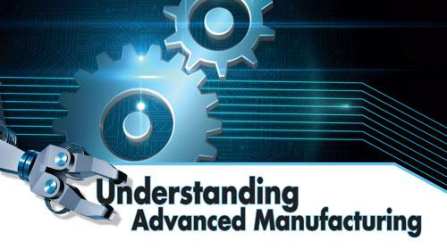 Understanding Advanced Manufacturing